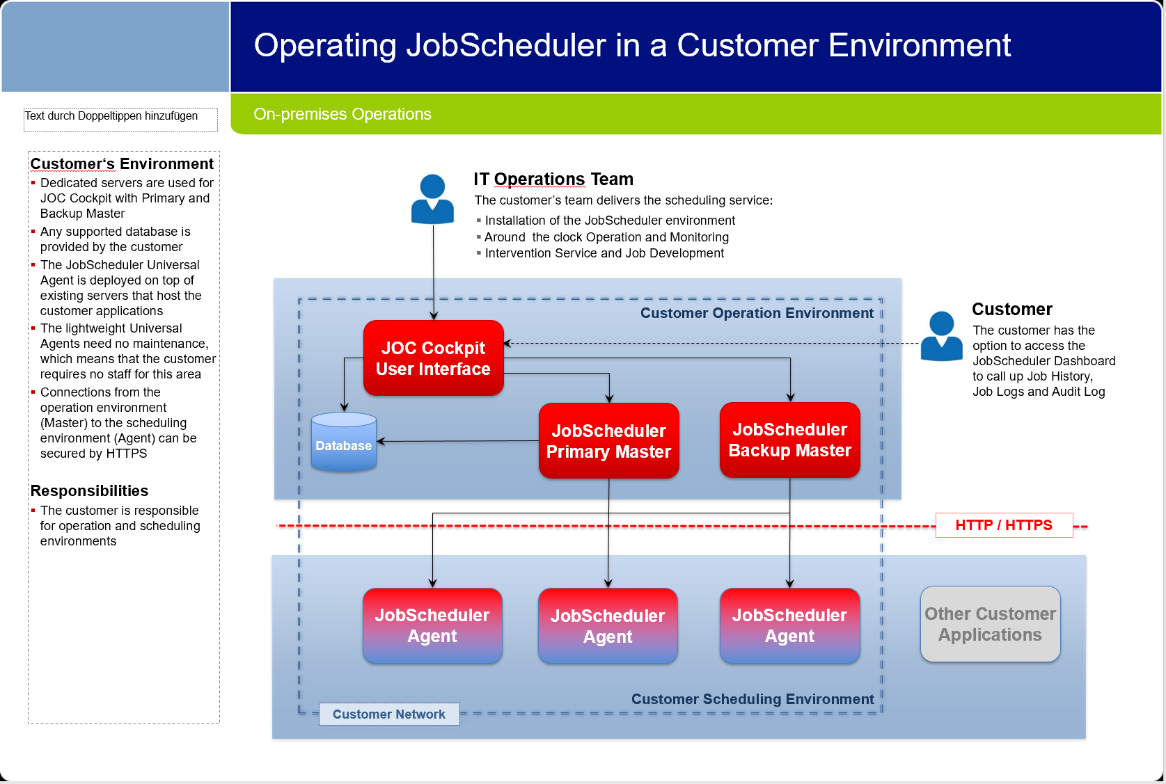 JobScheduler Architecture: On-Premises Operation